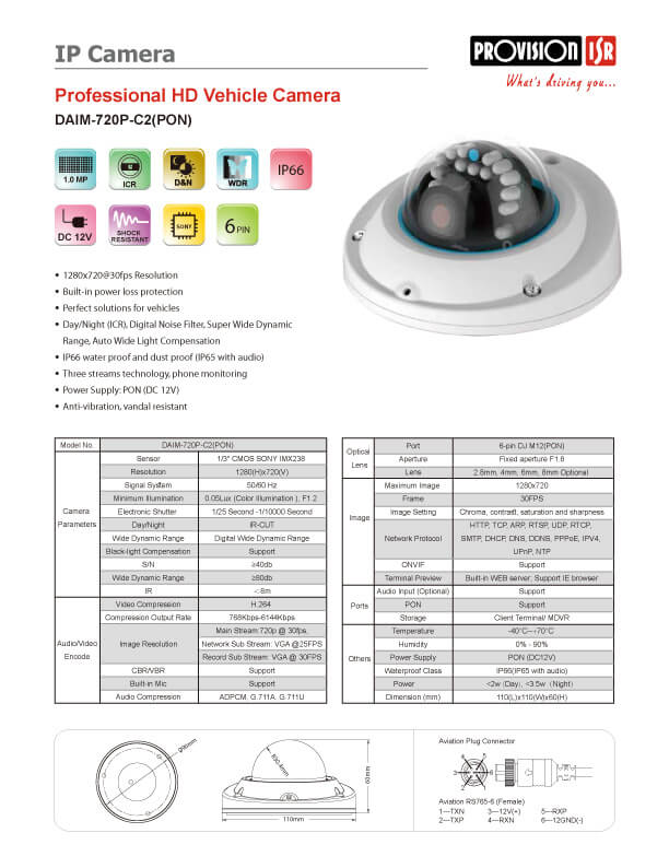 DAIM-720P-C2(PON)-SPECמפרט