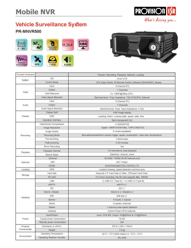 PR-MNVR-500מפרט