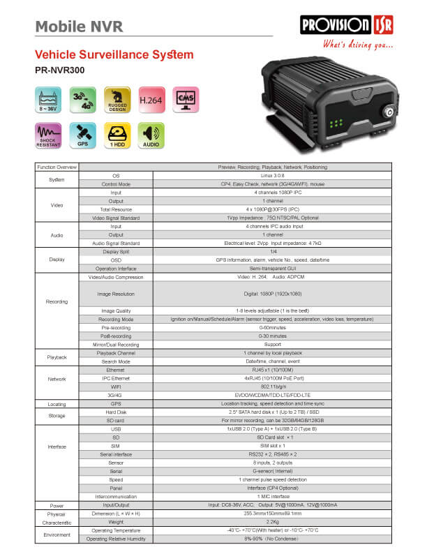 PR-NVR300מפרט